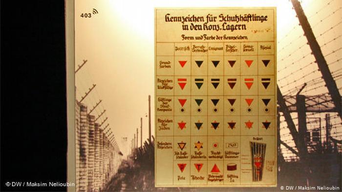 A poster showing different identification symbols, mostly trianles (DW / Maksim Nelioubin)